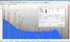 Gamma analysis software SpectraLineGP
